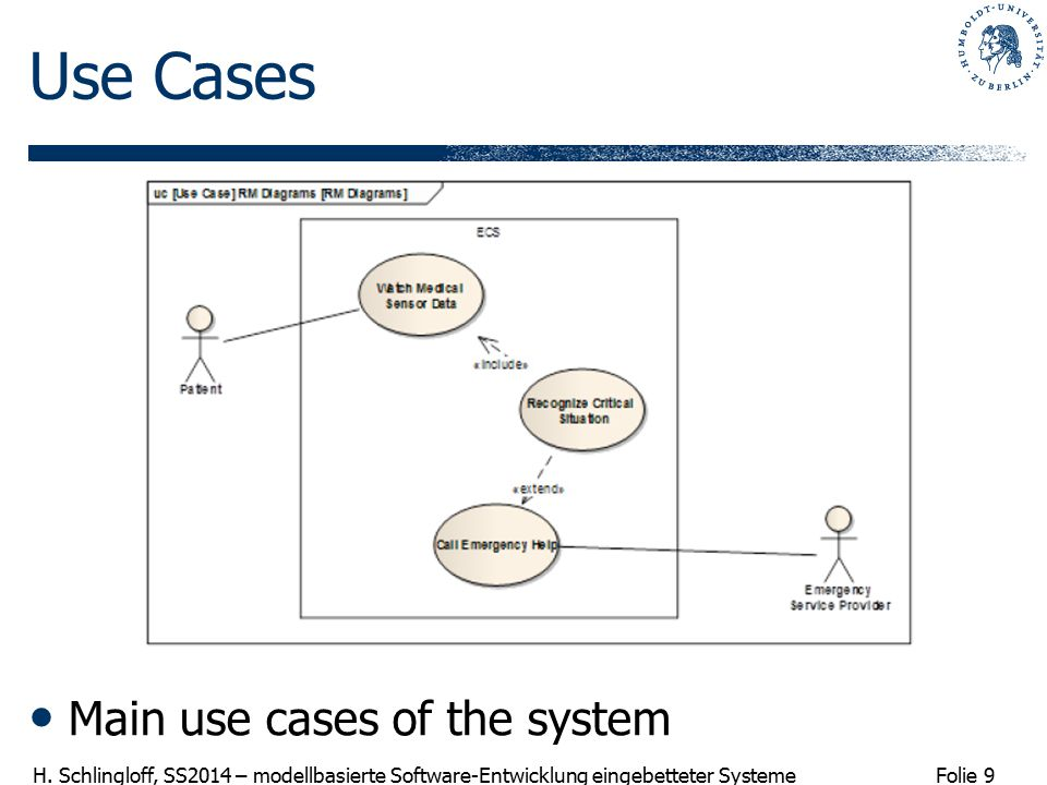 Use Cases Main use cases of the system