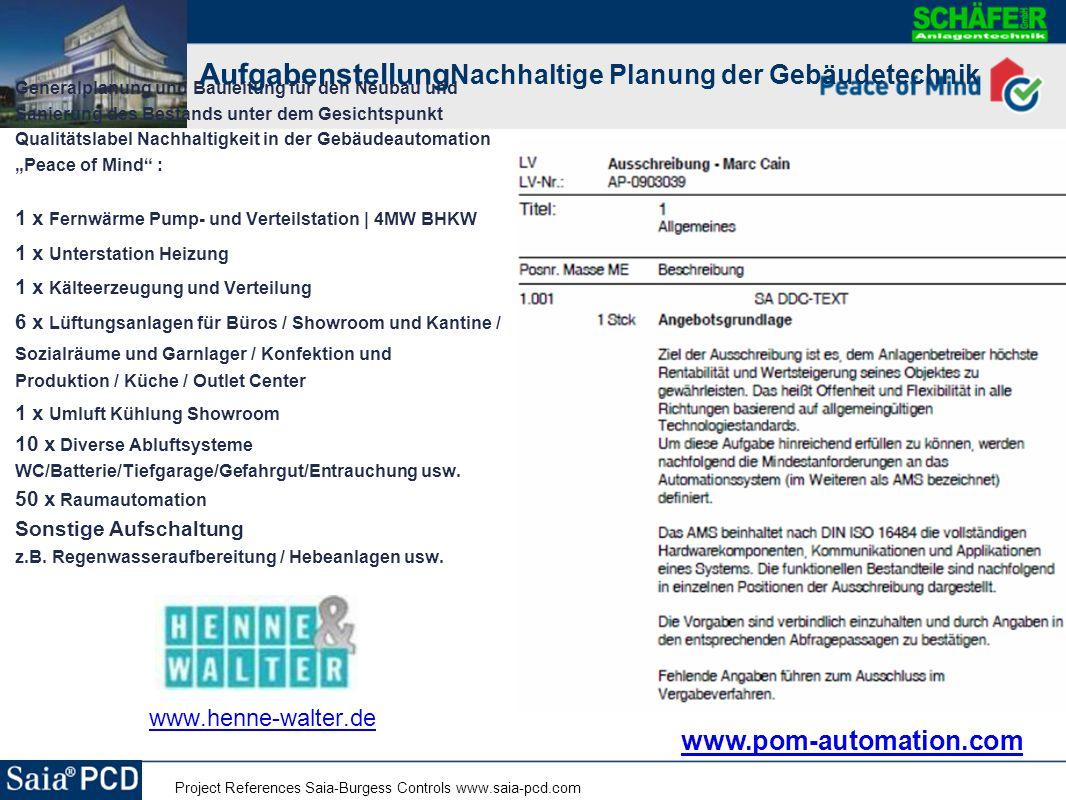 AufgabenstellungNachhaltige Planung der Gebäudetechnik