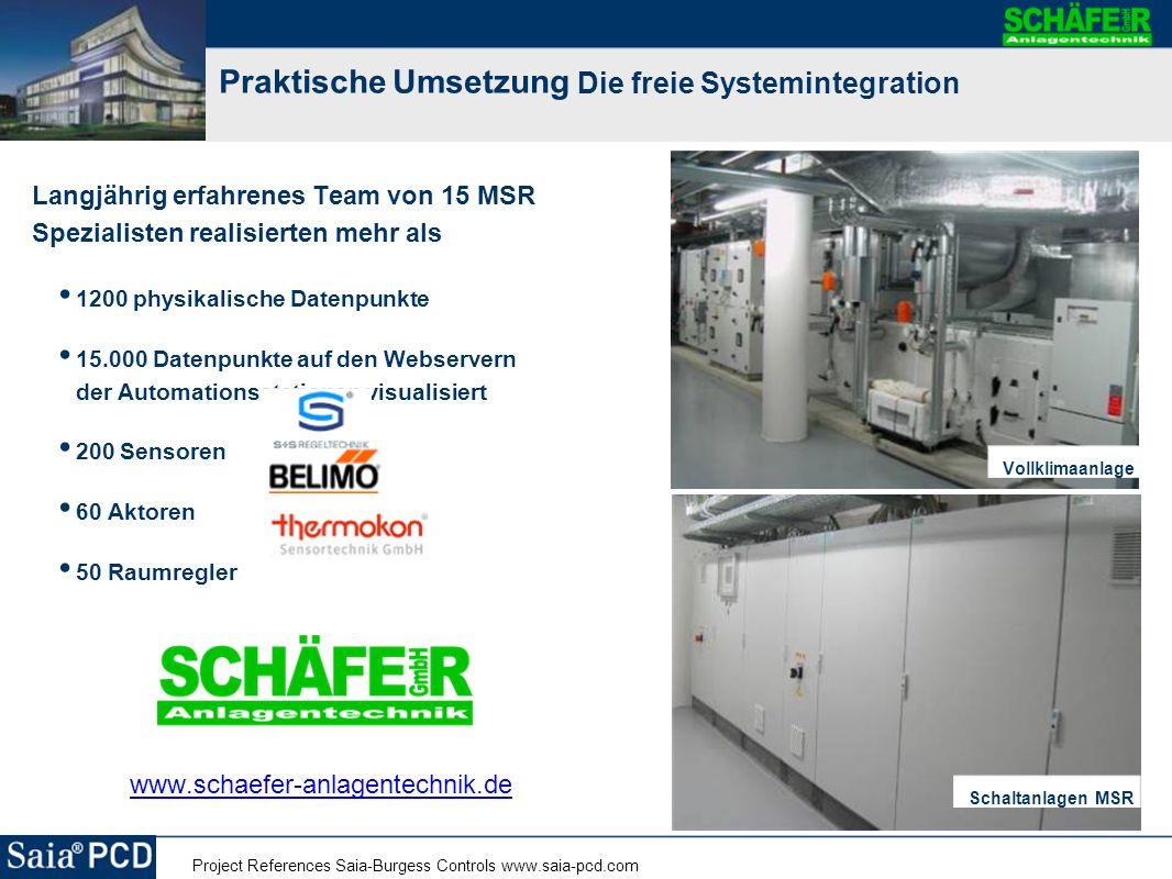 Praktische Umsetzung Die freie Systemintegration
