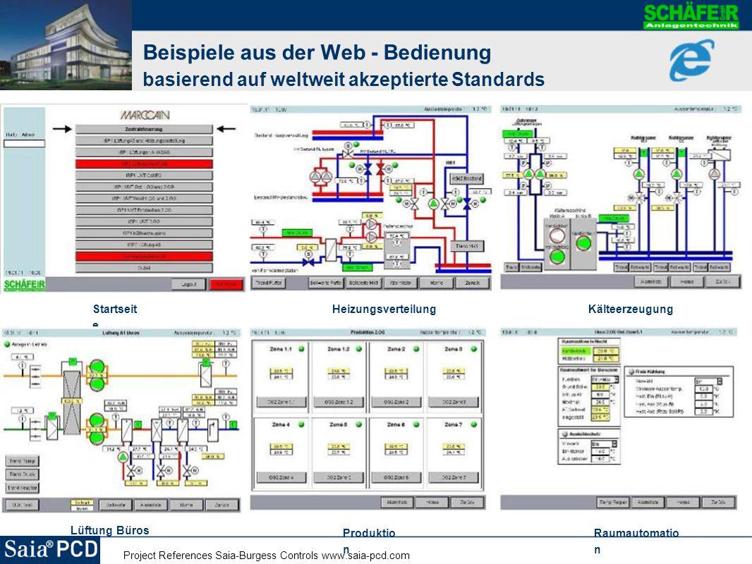 Beispiele aus der Web - Bedienung basierend auf weltweit akzeptierte Standards