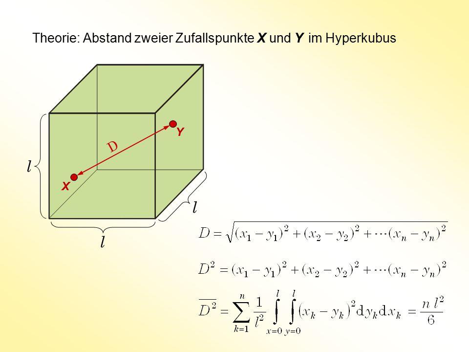 l l l Theorie: Abstand zweier Zufallspunkte X und Y im Hyperkubus D Y