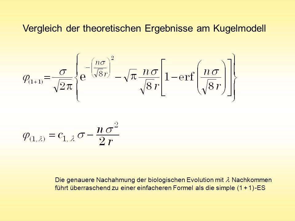 Vergleich der theoretischen Ergebnisse am Kugelmodell