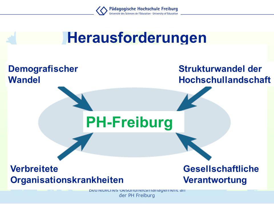 Herausforderungen PH-Freiburg Demografischer Wandel