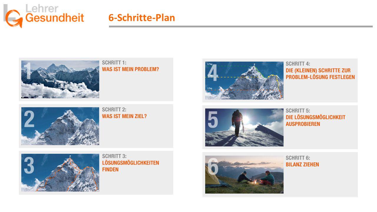 6-Schritte-Plan