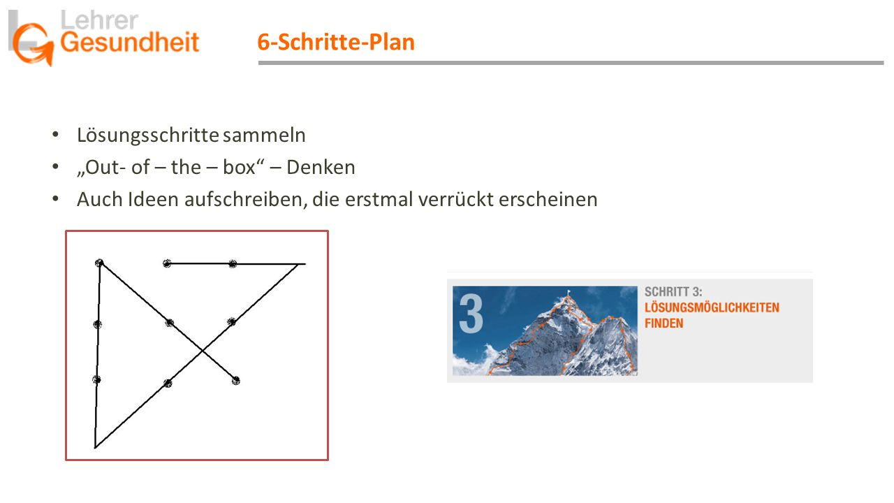 """6-Schritte-Plan Lösungsschritte sammeln """"Out- of – the – box – Denken"""