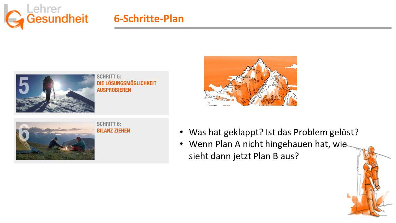 6-Schritte-Plan Was hat geklappt Ist das Problem gelöst