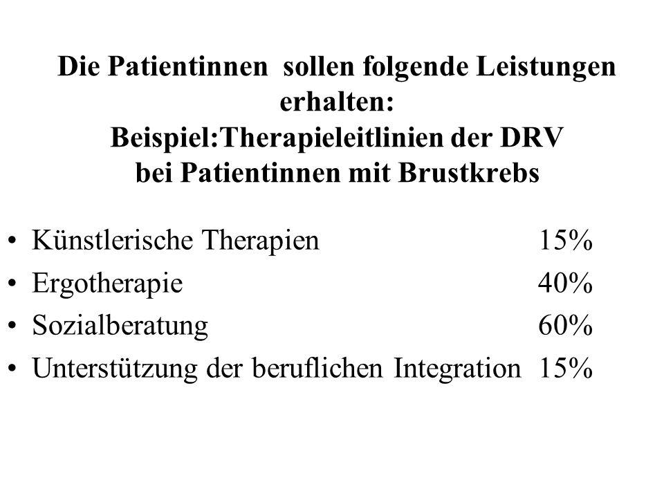 Die Patientinnen sollen folgende Leistungen erhalten: Beispiel:Therapieleitlinien der DRV bei Patientinnen mit Brustkrebs