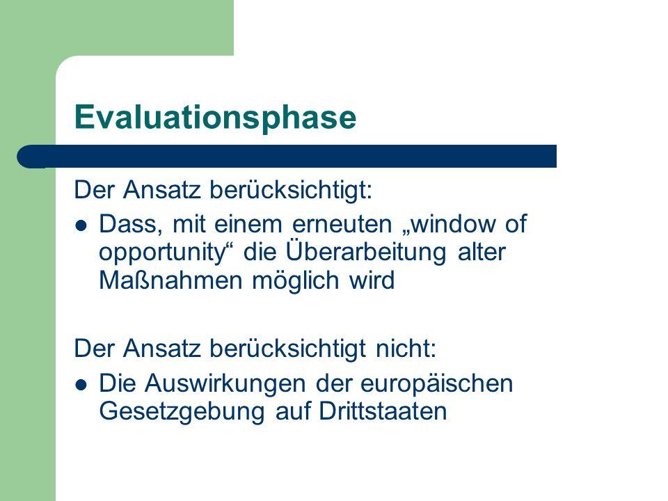 Evaluationsphase Der Ansatz berücksichtigt: