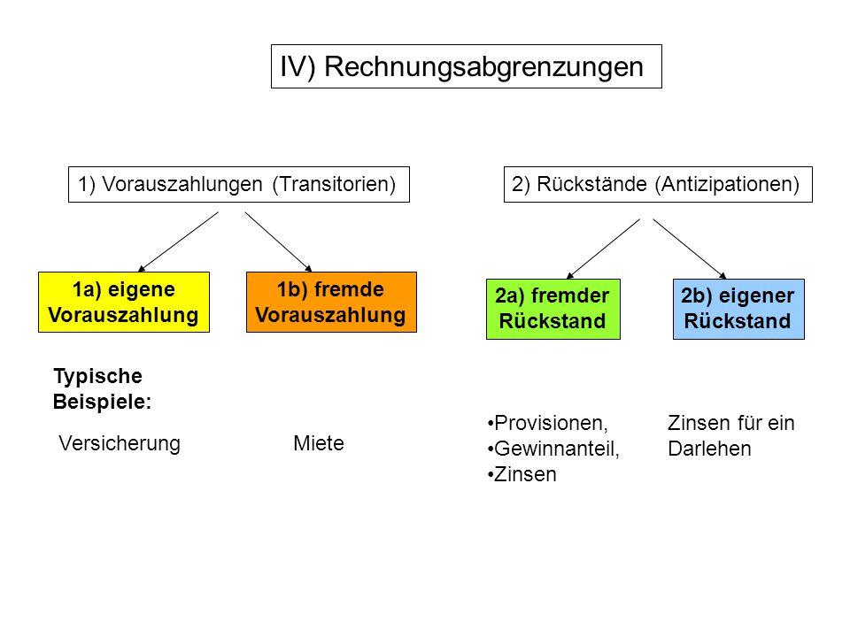 IV) Rechnungsabgrenzungen