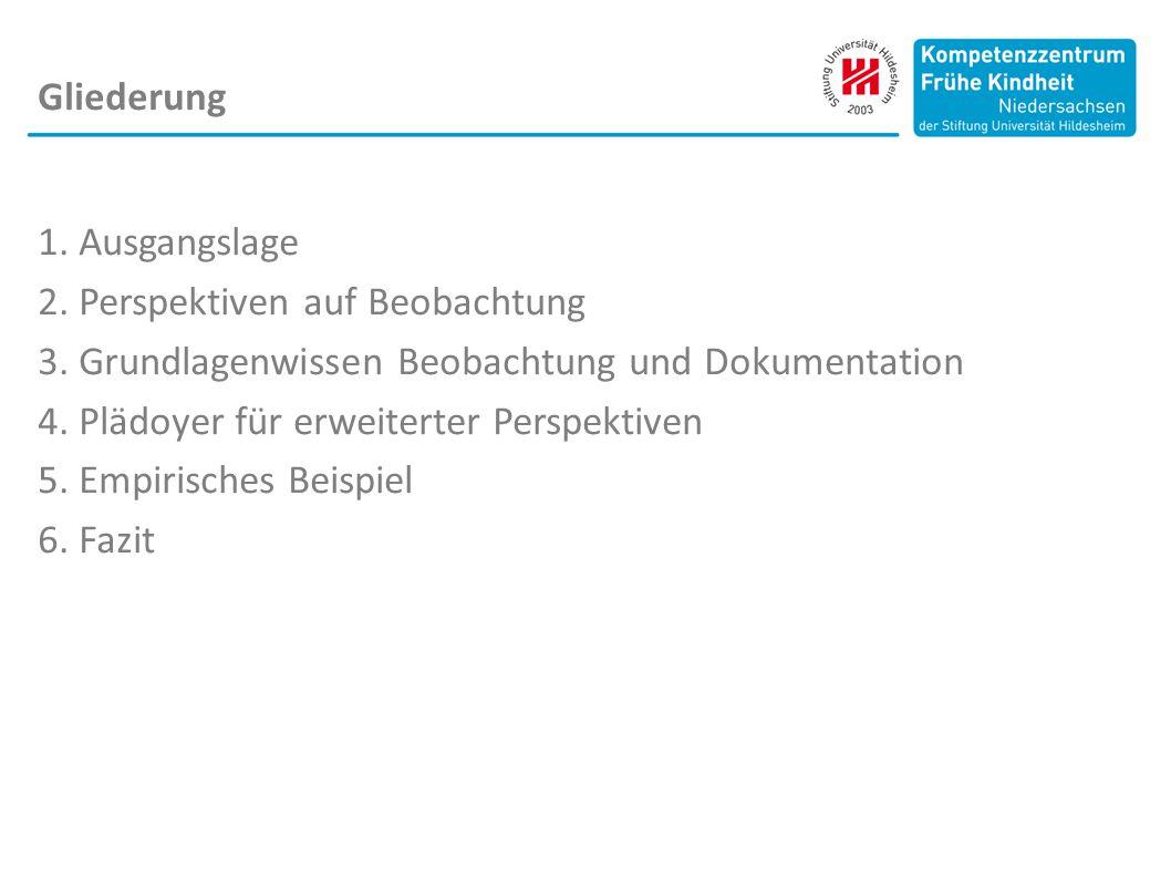 Gliederung 1. Ausgangslage. 2. Perspektiven auf Beobachtung. 3. Grundlagenwissen Beobachtung und Dokumentation.