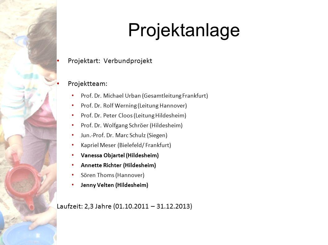 Projektanlage Projektart: Verbundprojekt Projektteam: