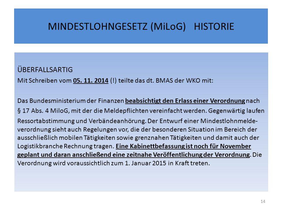 MINDESTLOHNGESETZ (MiLoG) HISTORIE