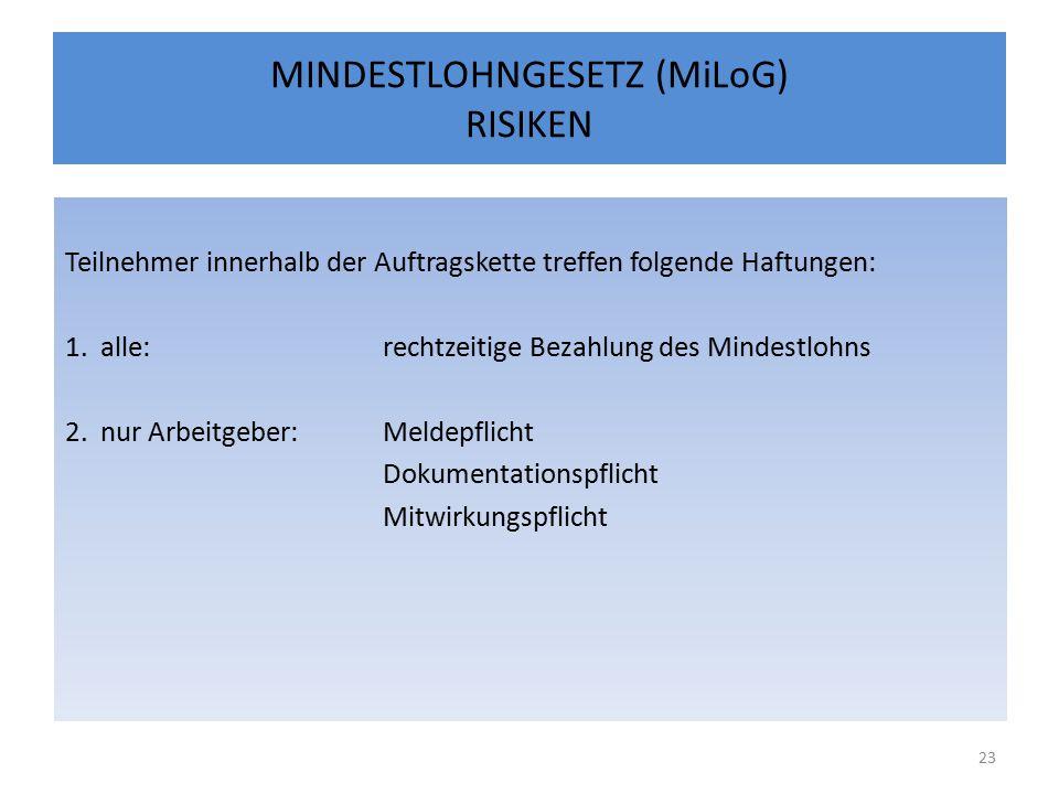 MINDESTLOHNGESETZ (MiLoG) RISIKEN