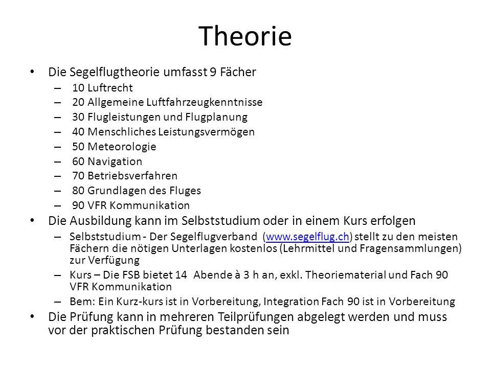 Theorie Die Segelflugtheorie umfasst 9 Fächer