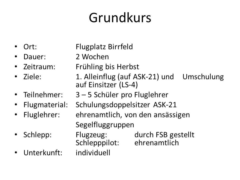 Grundkurs Ort: Flugplatz Birrfeld Dauer: 2 Wochen