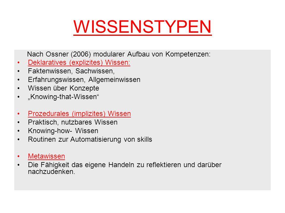 WISSENSTYPEN Nach Ossner (2006) modularer Aufbau von Kompetenzen: