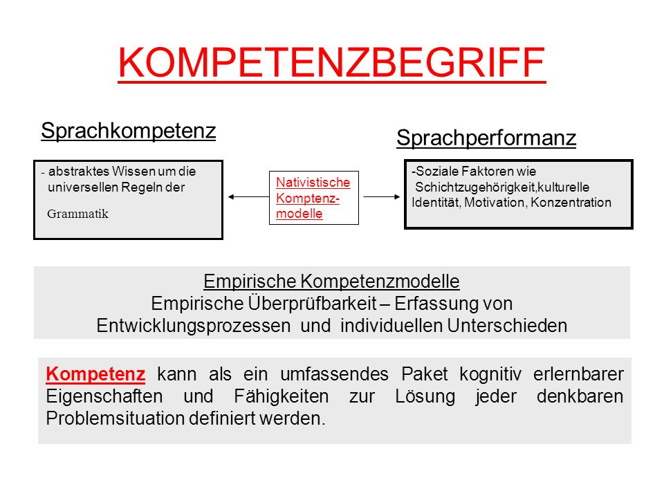 KOMPETENZBEGRIFF Sprachkompetenz Sprachperformanz