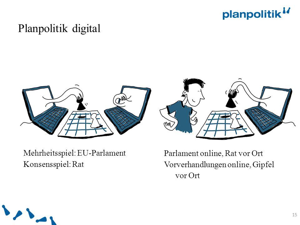 Planpolitik digital Mehrheitsspiel: EU-Parlament