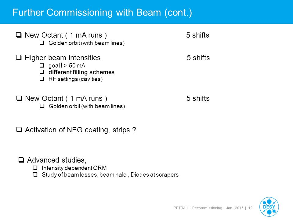 Further Commissioning with Beam (cont.)