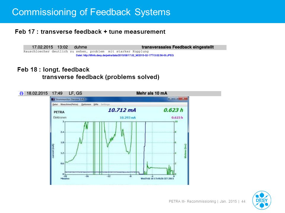 Commissioning of Feedback Systems