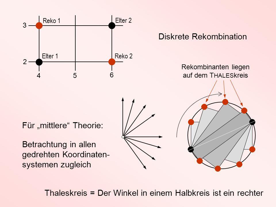 Rekombinanten liegen auf dem THALESkreis