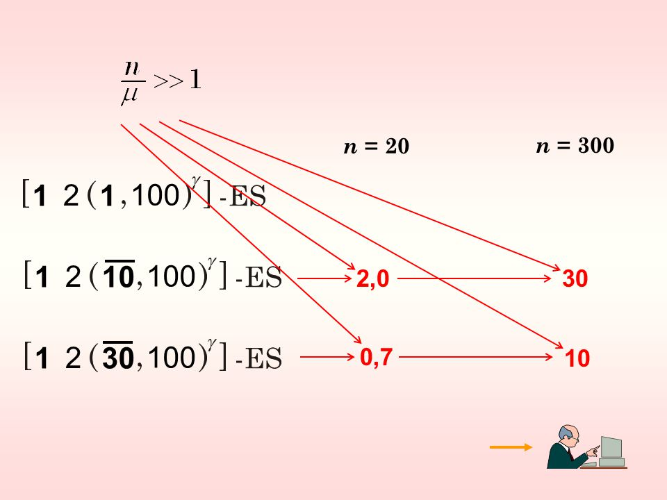 n = 20 n = 300 1 2 1 100 1 2 10 100 2,0 30 1 2 30 100 0,7 10