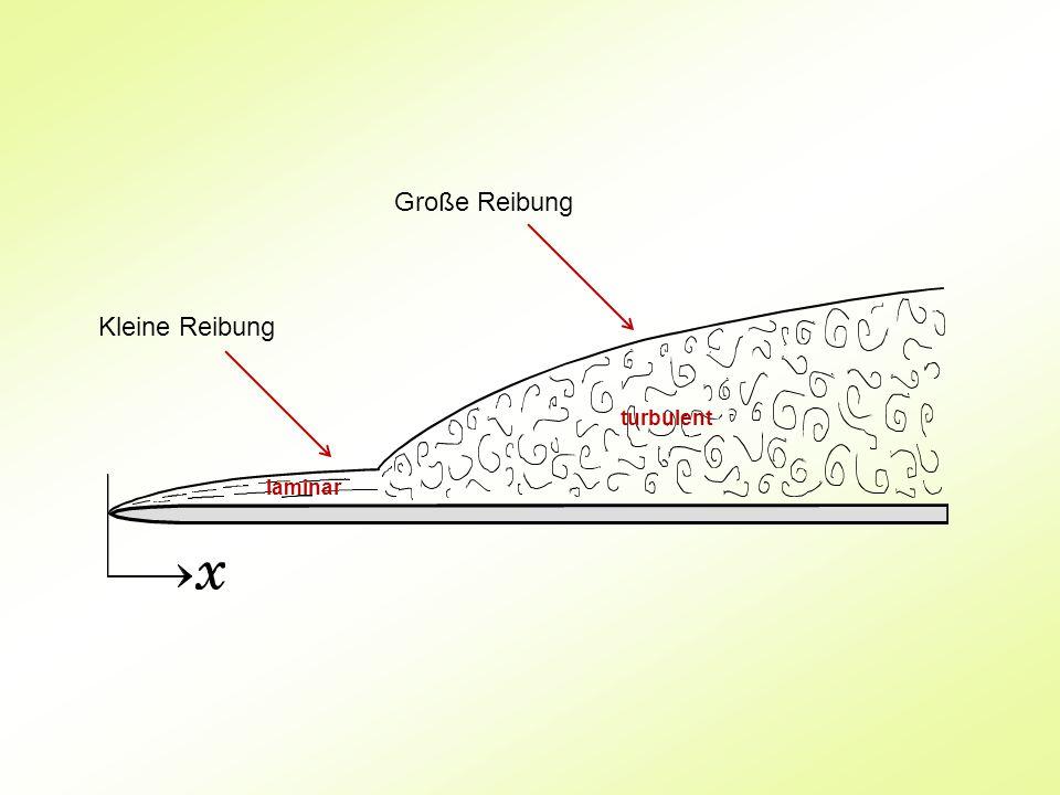 Große Reibung Kleine Reibung turbulent laminar