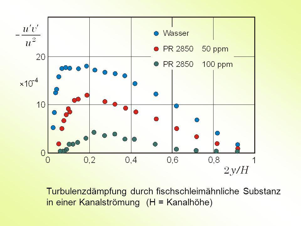 Turbulenzdämpfung durch fischschleimähnliche Substanz in einer Kanalströmung (H = Kanalhöhe)