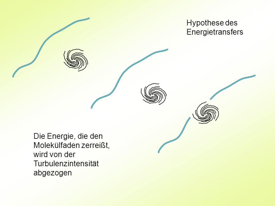 Hypothese des Energietransfers