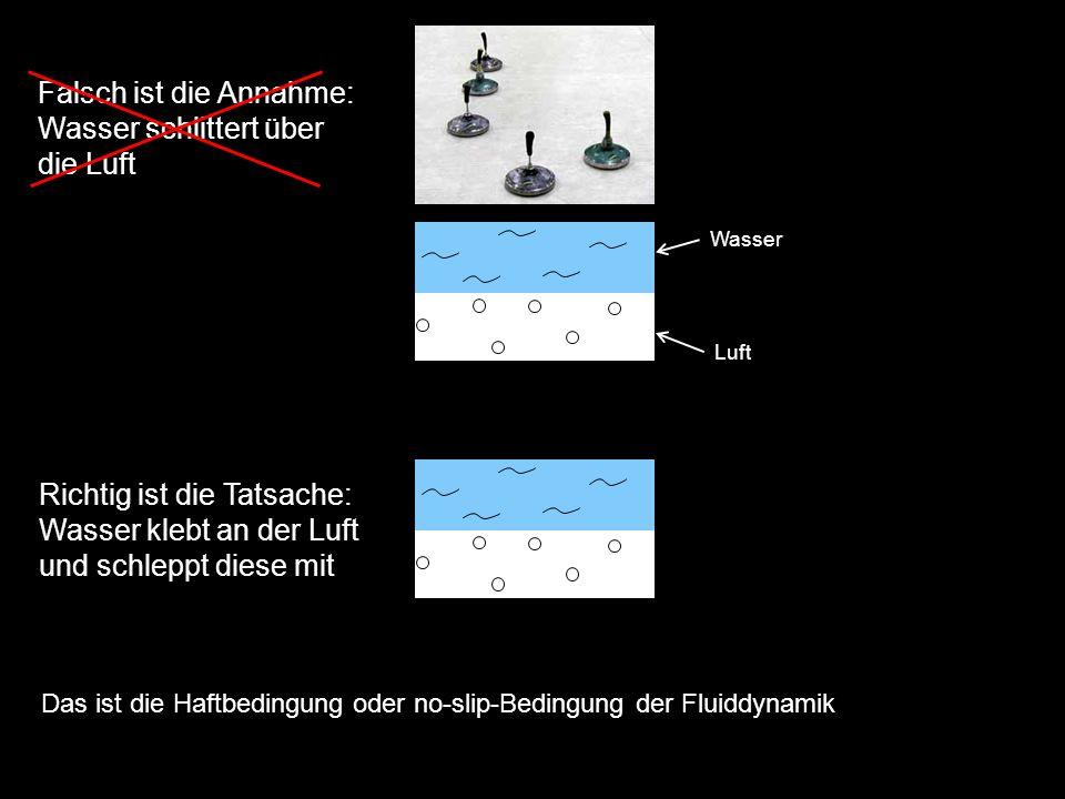 Falsch ist die Annahme: Wasser schlittert über die Luft