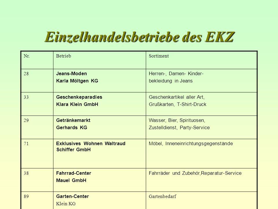 Einzelhandelsbetriebe des EKZ