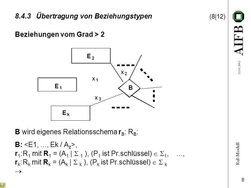 8.4.3 Übertragung von Beziehungstypen (8|12)
