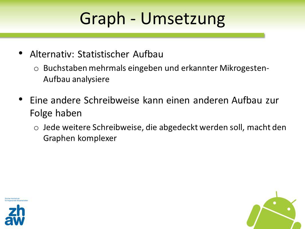 Graph - Umsetzung Alternativ: Statistischer Aufbau