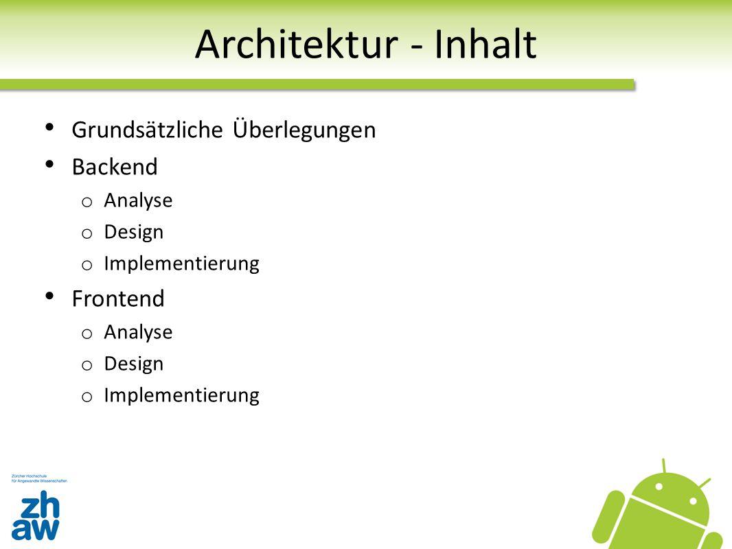 Architektur - Inhalt Grundsätzliche Überlegungen Backend Frontend