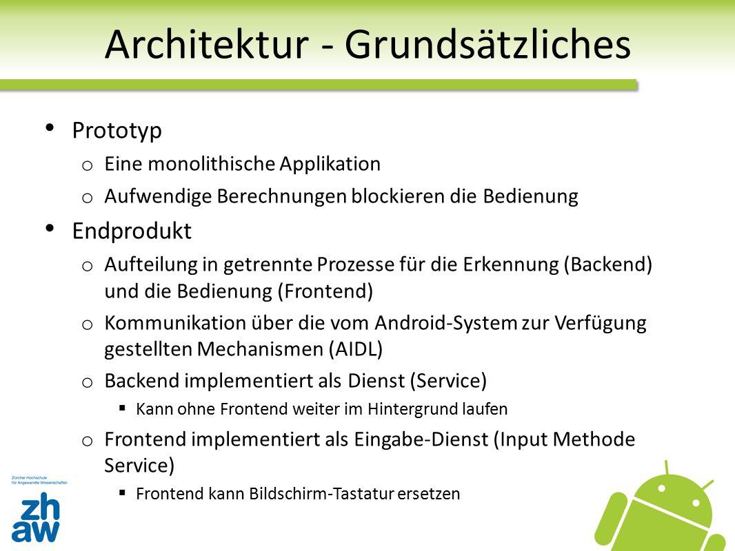 Architektur - Grundsätzliches