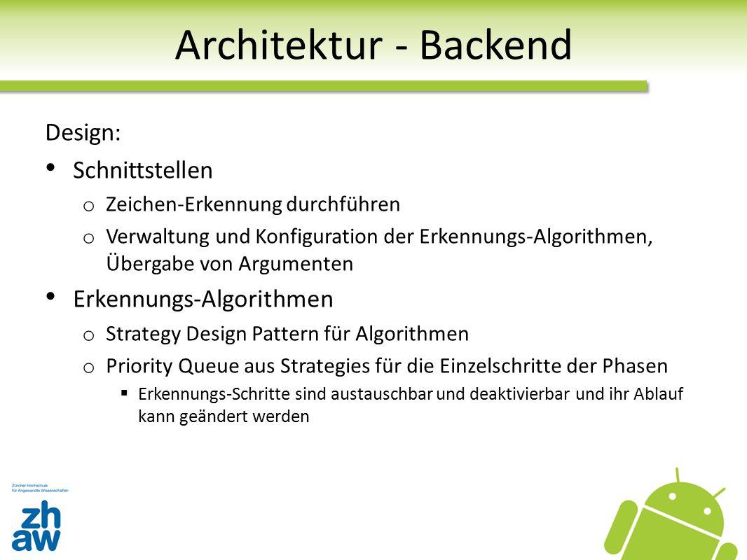 Architektur - Backend Design: Schnittstellen Erkennungs-Algorithmen