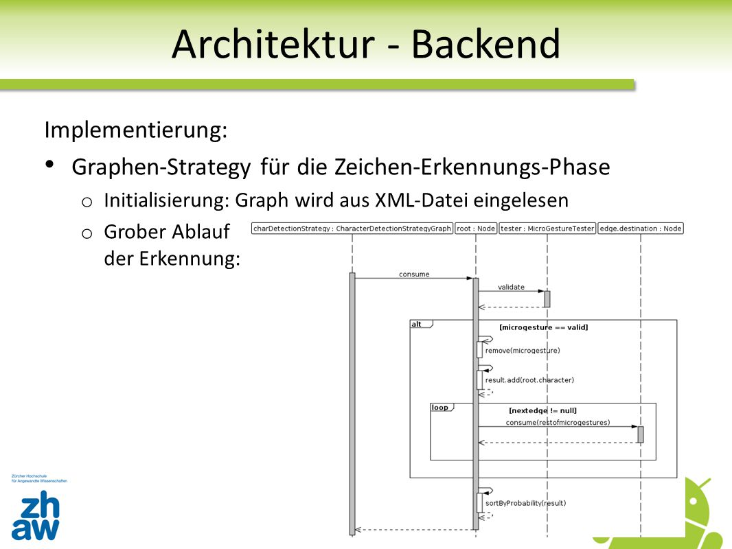 Architektur - Backend Implementierung: