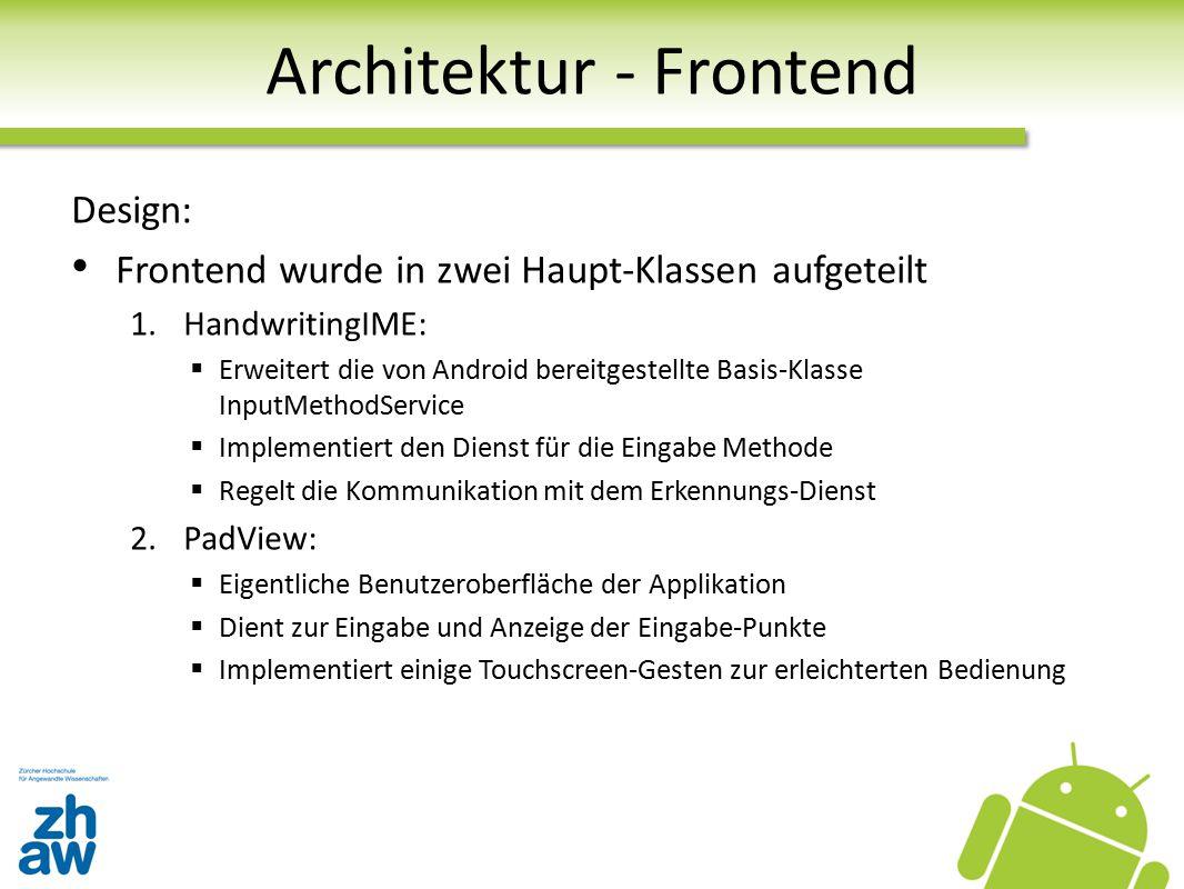 Architektur - Frontend