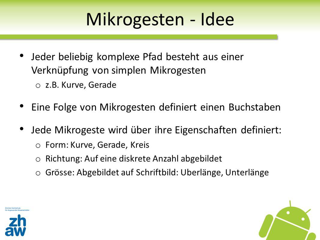 Mikrogesten - Idee Jeder beliebig komplexe Pfad besteht aus einer Verknüpfung von simplen Mikrogesten.