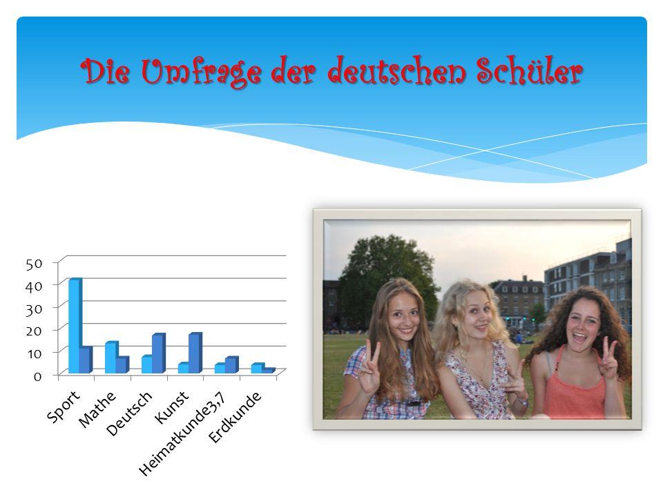Die Umfrage der deutschen Schüler