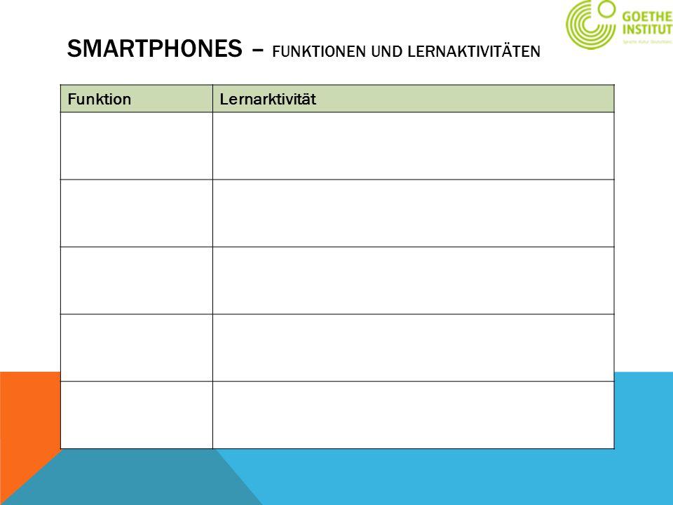 Smartphones – Funktionen und LernaktivitÄten