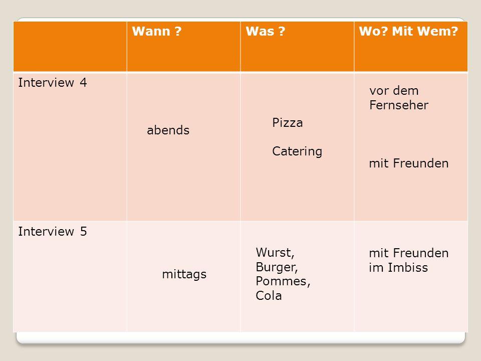 Wann Was Wo Mit Wem Interview 4. Interview 5. vor dem Fernseher. Pizza. Catering. abends.