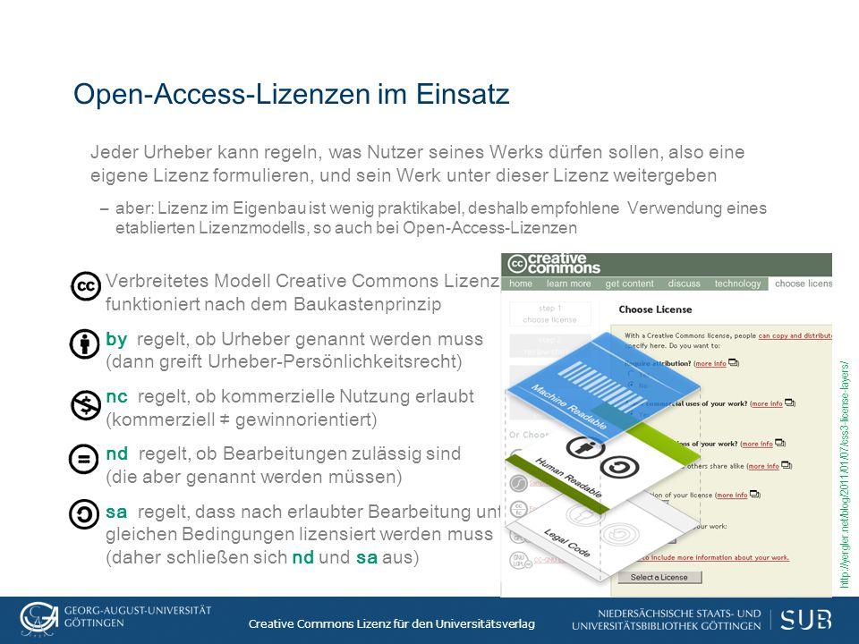 Open-Access-Lizenzen im Einsatz