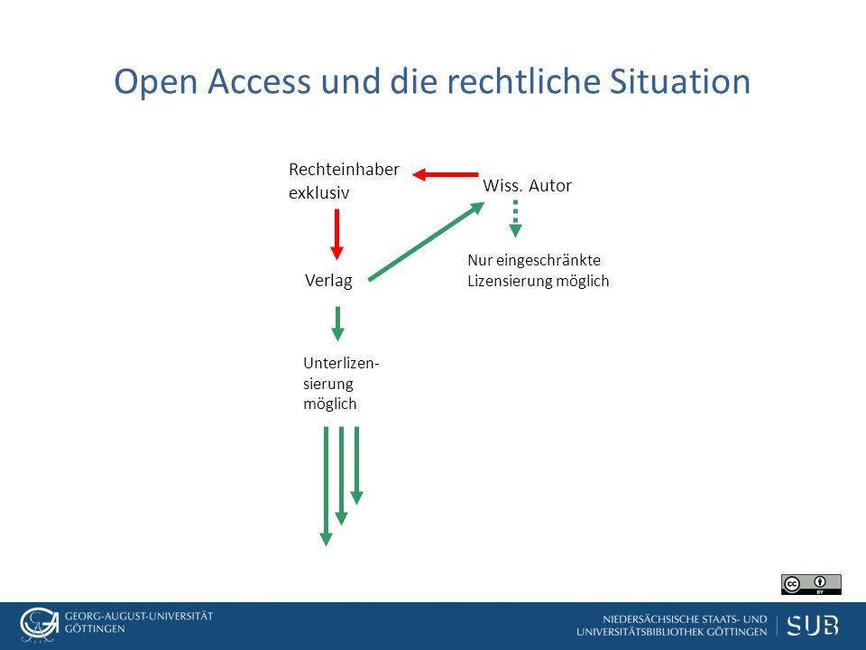 Open Access und die rechtliche Situation