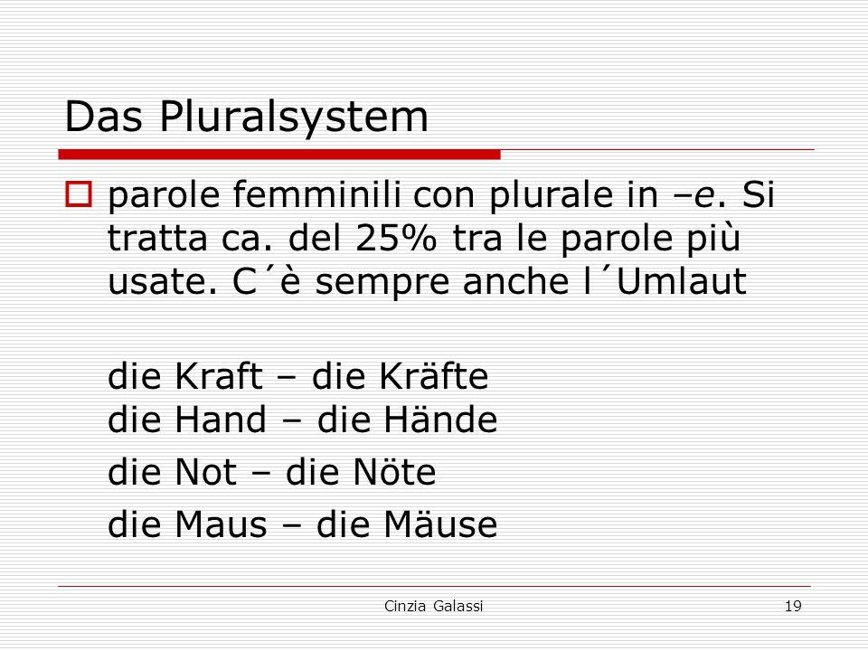 Das Pluralsystem parole femminili con plurale in –e. Si tratta ca. del 25% tra le parole più usate. C´è sempre anche l´Umlaut.