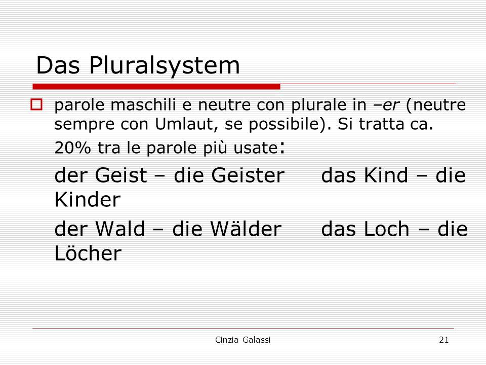 Das Pluralsystem der Geist – die Geister das Kind – die Kinder