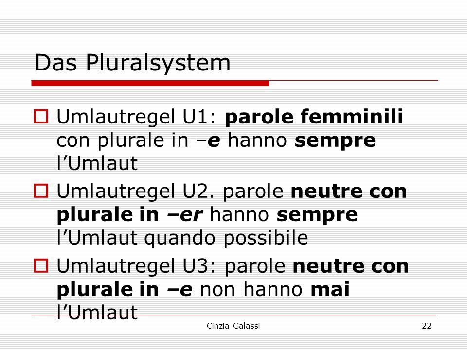 Das Pluralsystem Umlautregel U1: parole femminili con plurale in –e hanno sempre l'Umlaut.