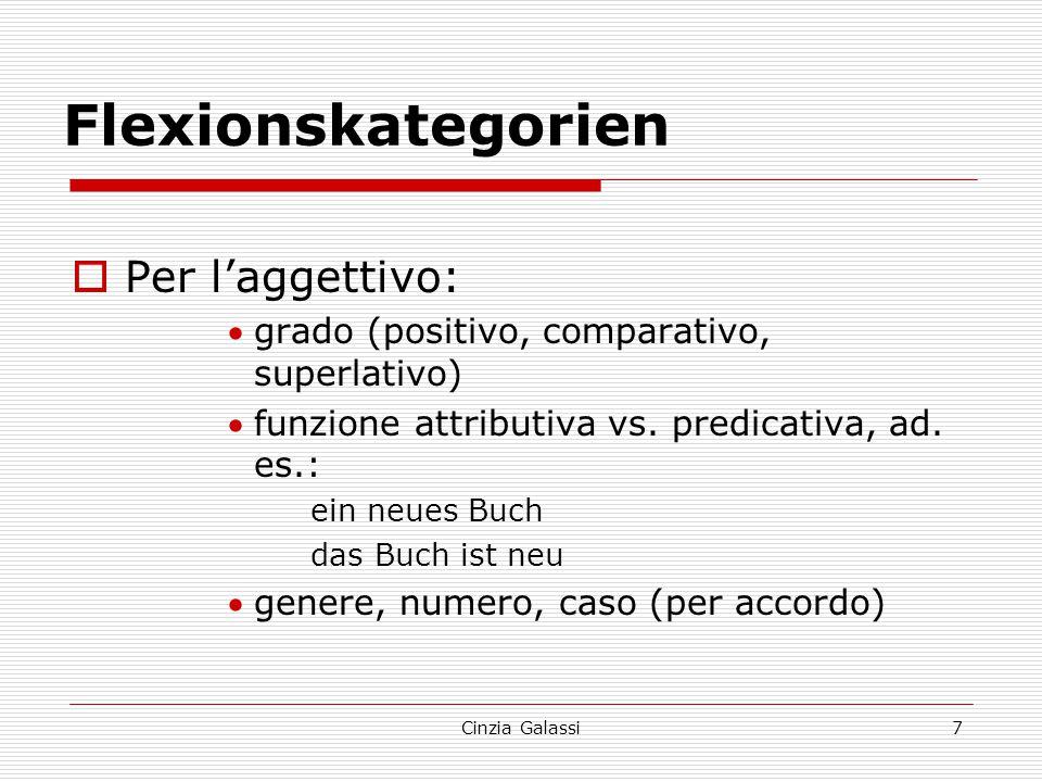 Flexionskategorien Per l'aggettivo: