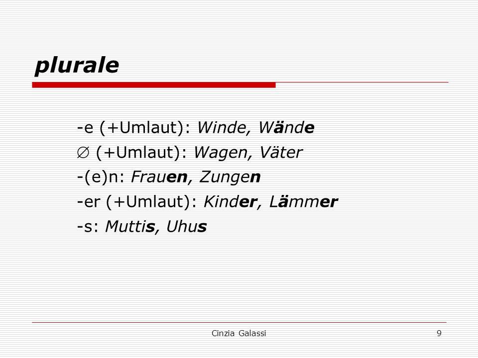 plurale -e (+Umlaut): Winde, Wände  (+Umlaut): Wagen, Väter