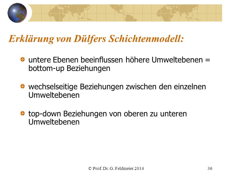 Erklärung von Dülfers Schichtenmodell:
